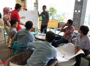 Workshop Inovasi di PLN Distribusi Jaya Raya