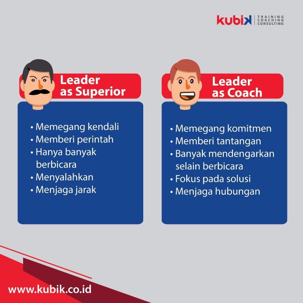 Leader As Coach