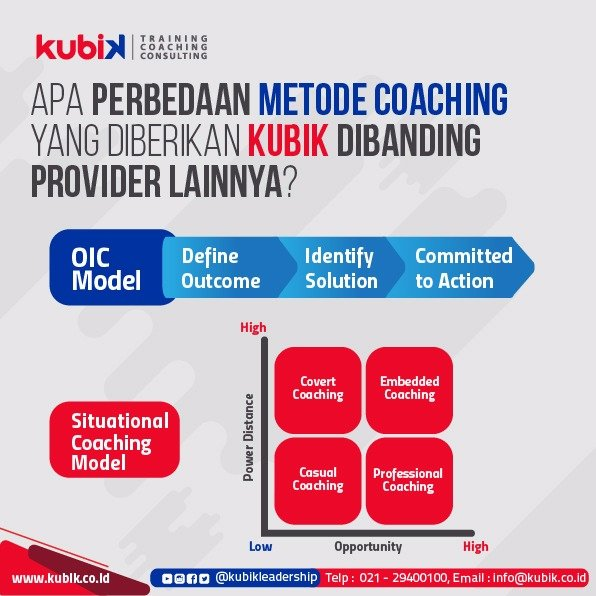 Perbedaan Metode Coaching Kubik Leadership