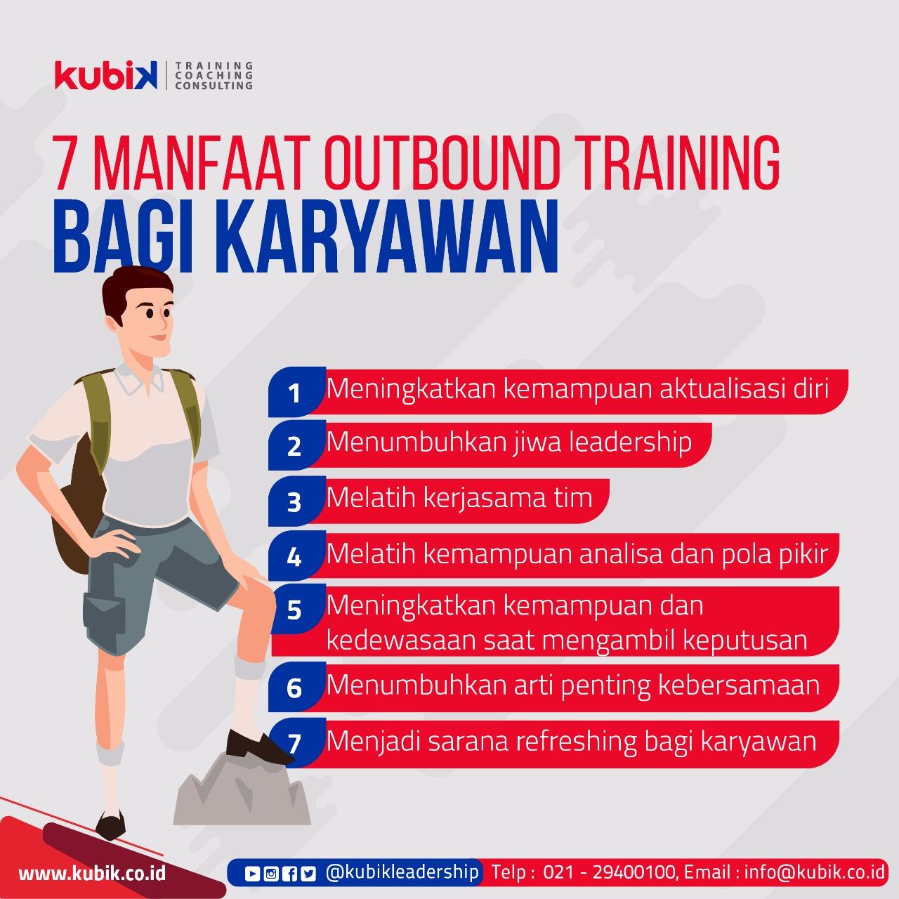 7 Manfaat Outbound Training Bagi Karyawan